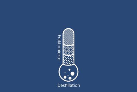 Fraktionierende Destillation